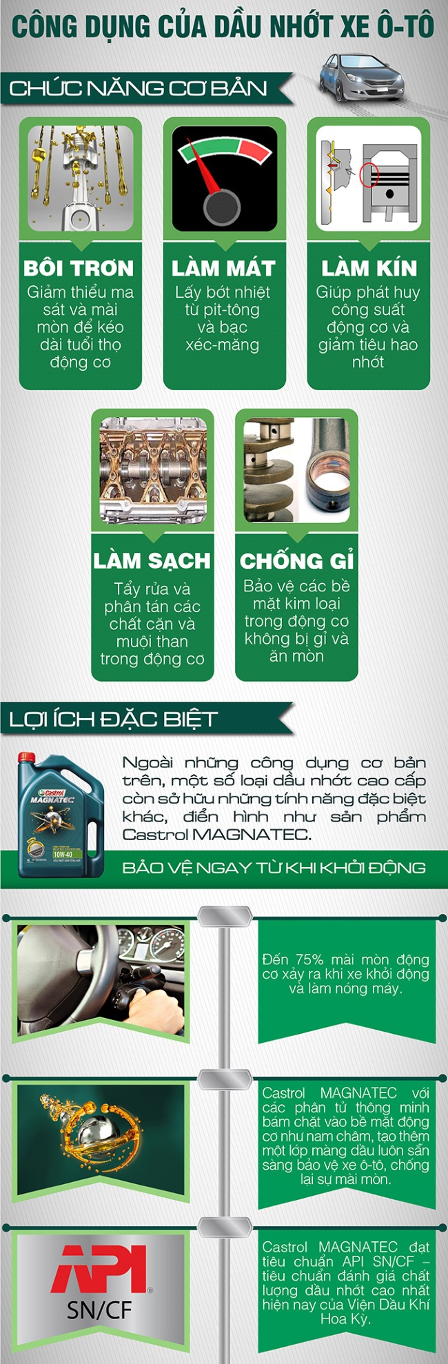 dau-nhơt-dong-co-xe-oto-infographic-1